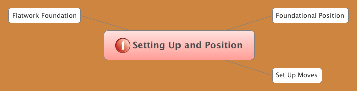 Setting-Up-and-Position